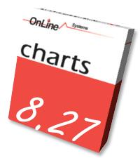 Charts 8.26.07.99